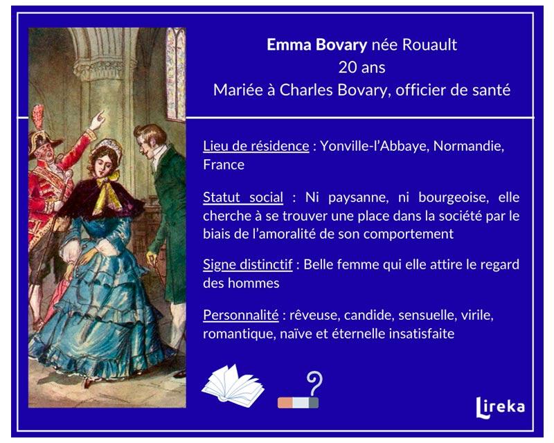 Carte d'identité Emma Bovary