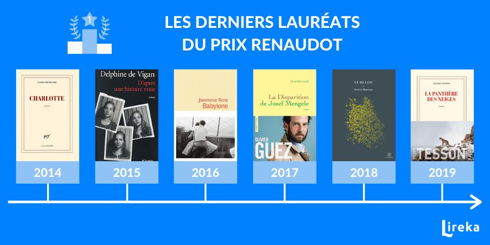 Les derniers lauréats du prix Renaudot